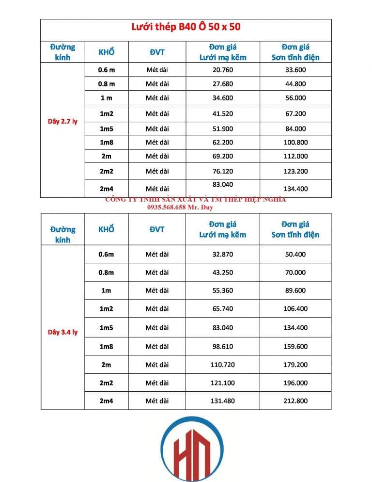 Bảng báo giá lưới thép b40